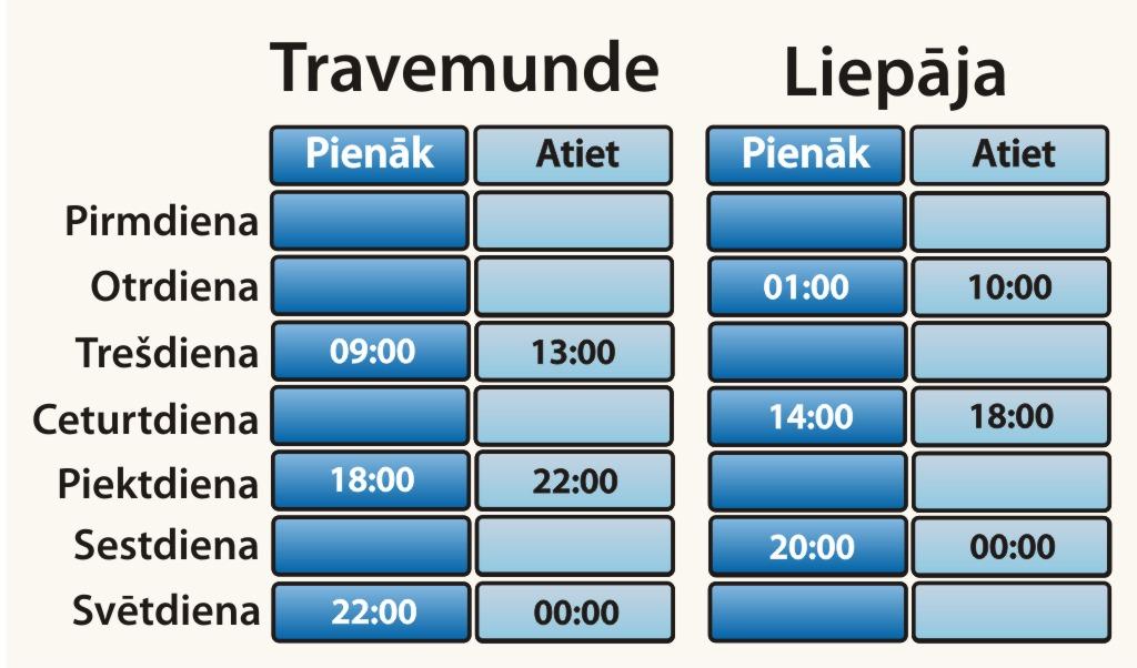 Schedule LV 790094943 Prāmis kursēs no Liepājas.